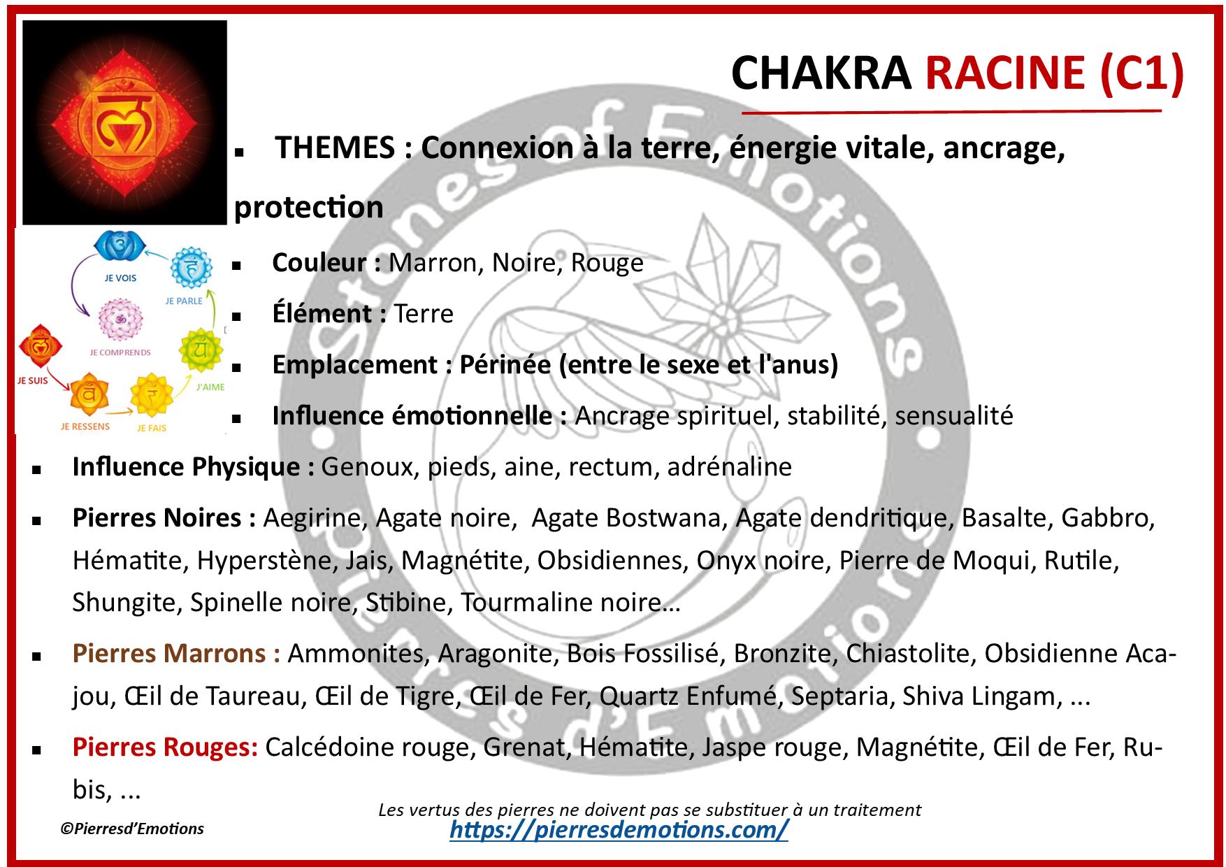 C1-Chakra Racine